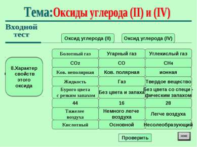 Оксид углерода (II) Оксид углерода (IV) Болотный газ 1.Укажите тривиальное (и...