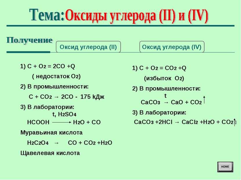 Оксид углерода (II) Оксид углерода (IV) 1) С + О2 = 2СО +Q ( недостаток О2) 2...
