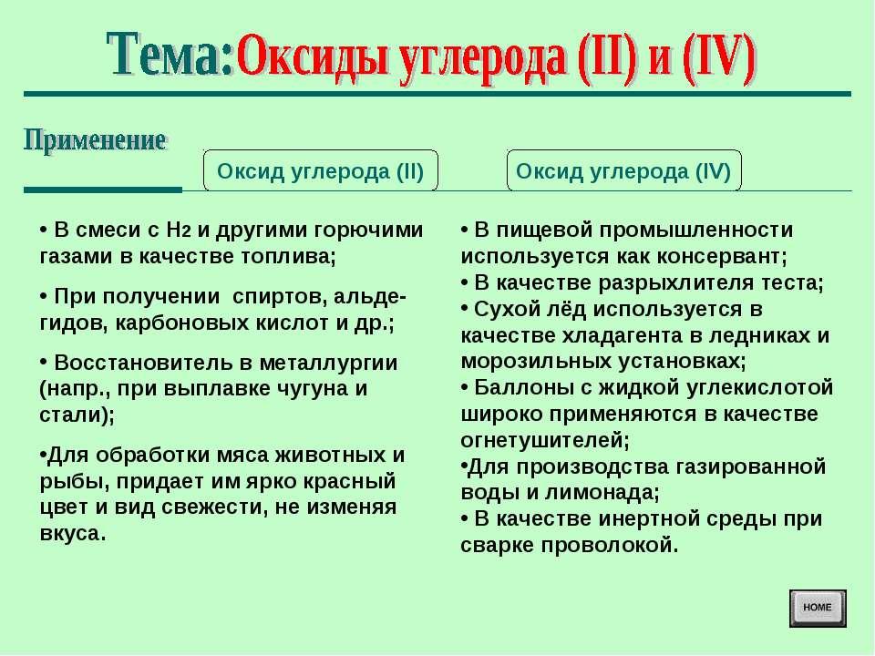 Оксид углерода (II) Оксид углерода (IV) В пищевой промышленности используется...