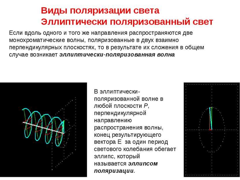 Виды поляризации света Эллиптически поляризованный свет Если вдоль одного и т...