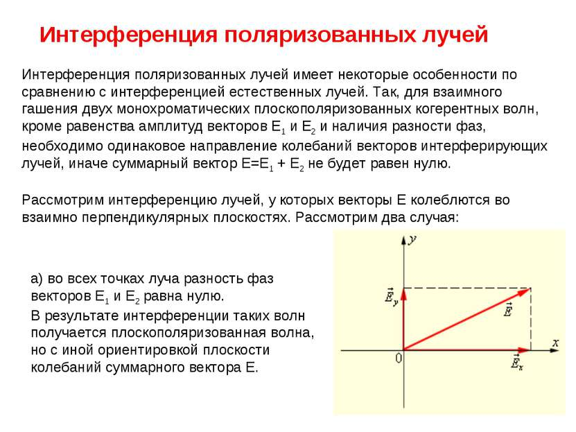 Интерференция поляризованных лучей Интерференция поляризованных лучей имеет н...