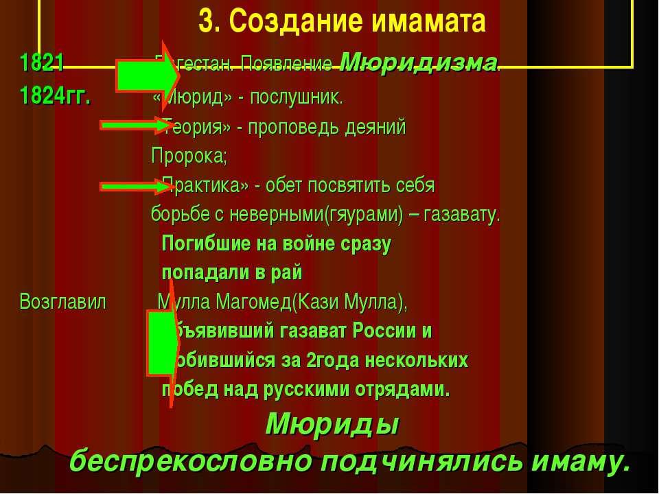 1821 Дагестан. Появление Мюридизма. 1824гг. «Мюрид» - послушник. «Теория» - п...