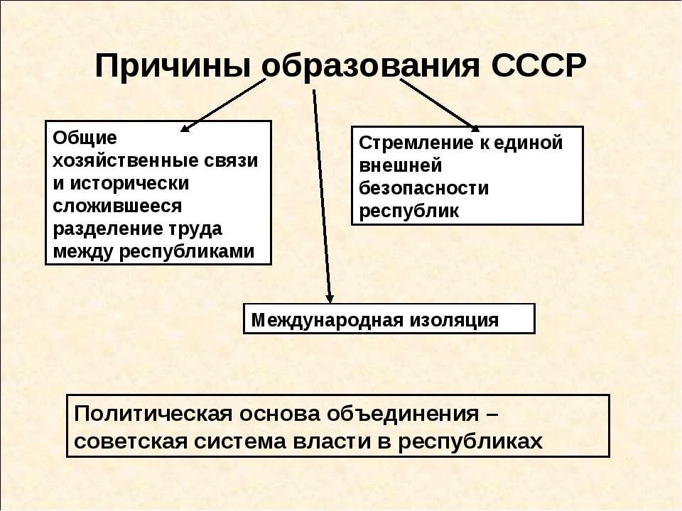 Причины образования СССР Общие хозяйственные связи и исторически сложившееся ...