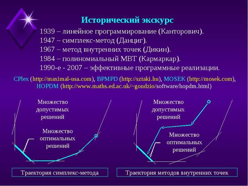 1939 – линейное программирование (Канторович). 1947 – симплекс-метод (Данциг)...
