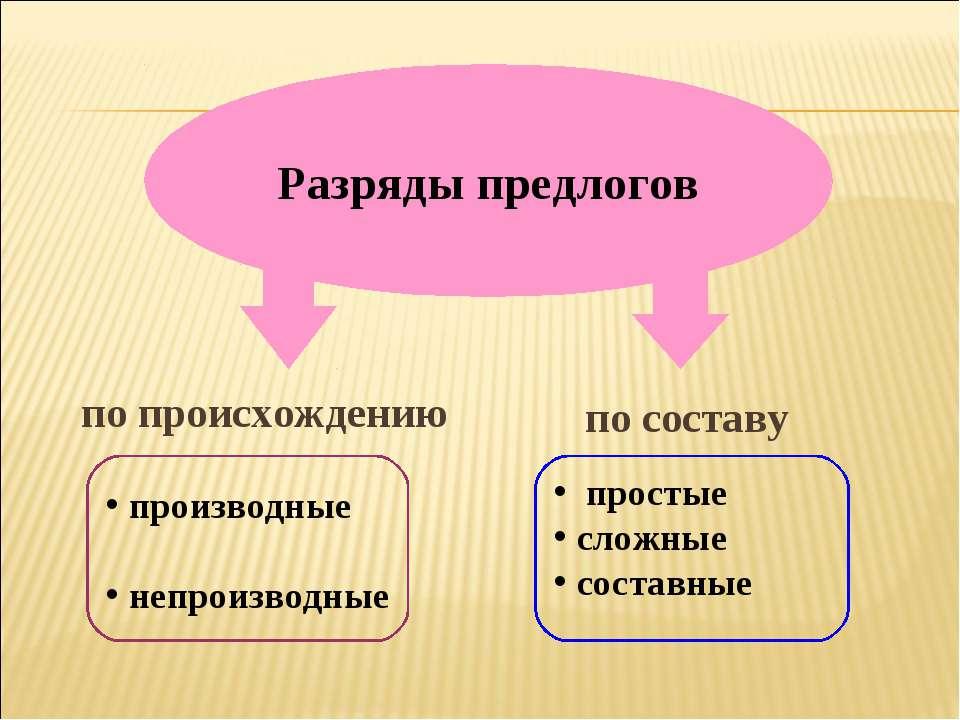 Разряды предлогов производные непроизводные простые сложные составные по прои...