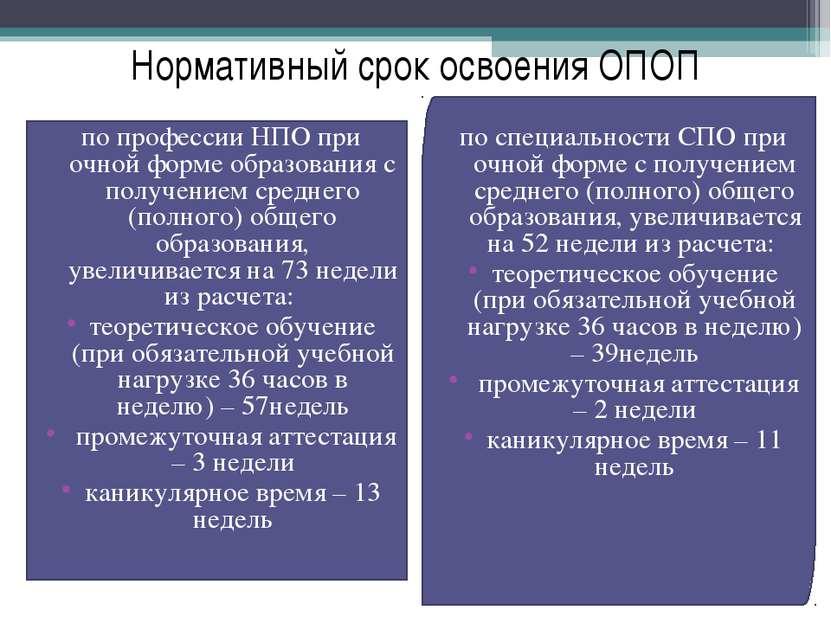 Нормативный срок освоения ОПОП по профессии НПО при очной форме образования с...