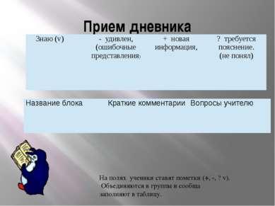 Прием дневника             На полях ученики ставят пометки (+, -,...