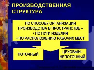 ПРОИЗВОДСТВЕННАЯ СТРУКТУРА ПО СПОСОБУ ОРГАНИЗАЦИИ ПРОИЗВОДСТВА В ПРОСТРАНСТВЕ...