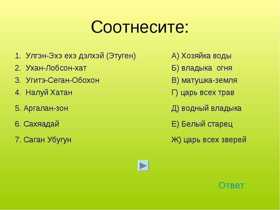Соотнесите: Ответ 1. Улгэн-Эхэ ехэ дэлхэй (Этуген) А) Хозяйка воды 2. Ухан-Ло...