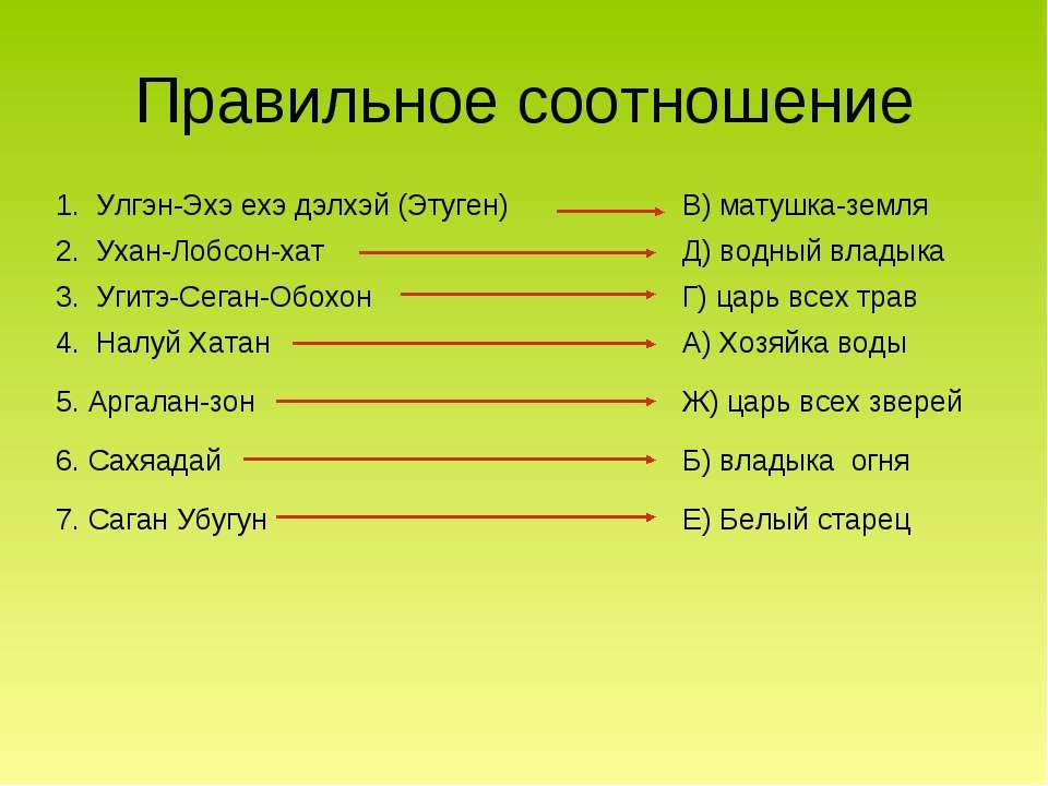 Правильное соотношение 1. Улгэн-Эхэ ехэ дэлхэй (Этуген) В) матушка-земля 2. У...