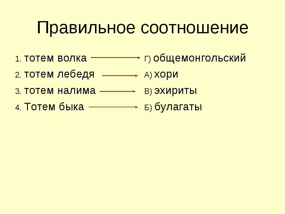 Правильное соотношение 1. тотем волка Г) общемонгольский 2. тотем лебедя А) х...