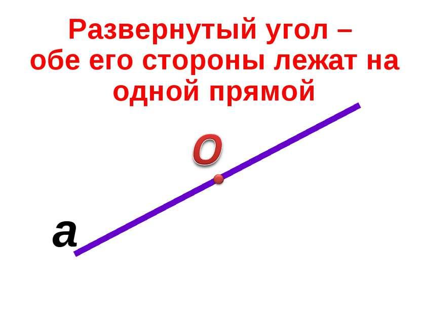 а Развернутый угол – обе его стороны лежат на одной прямой