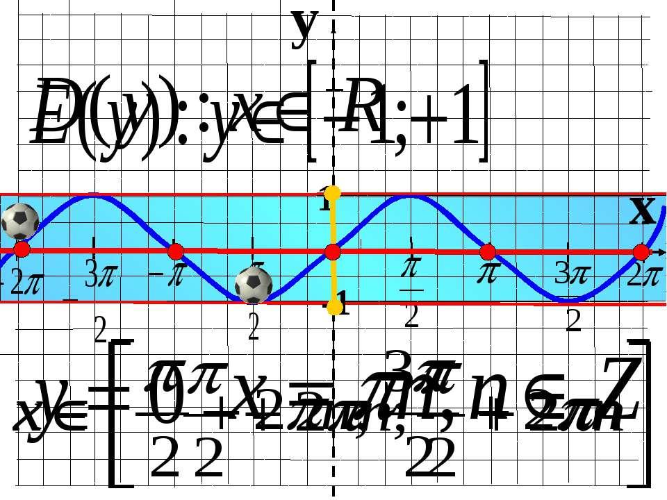 y x 1 -1