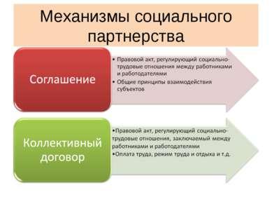 Механизмы социального партнерства