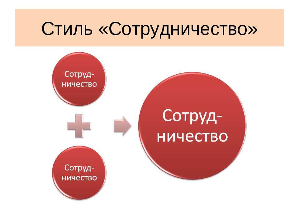 Стиль «Сотрудничество»
