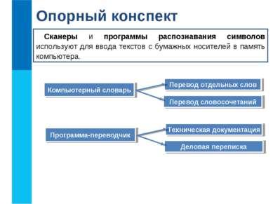 Сканеры и программы распознавания символов используют для ввода текстов с бум...