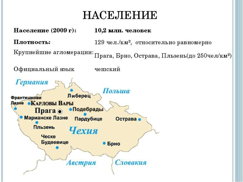 НАСЕЛЕНИЕ Население (2009 г): 10,2 млн. человек Плотность: 129 чел./км², отно...