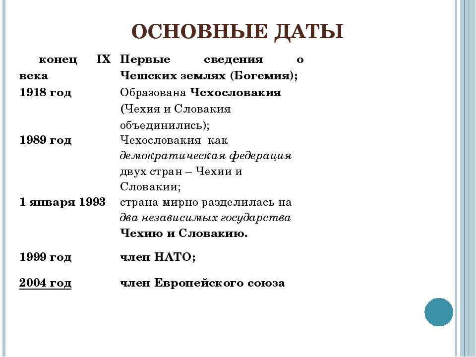 ОСНОВНЫЕ ДАТЫ конец IX века Первые сведения о Чешских землях (Богемия); 1918 ...