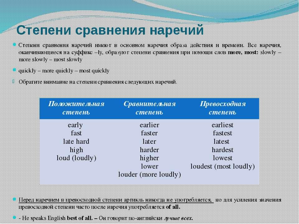 Степени сравнения наречий Степени сравнения наречий имеют в основном наречия ...