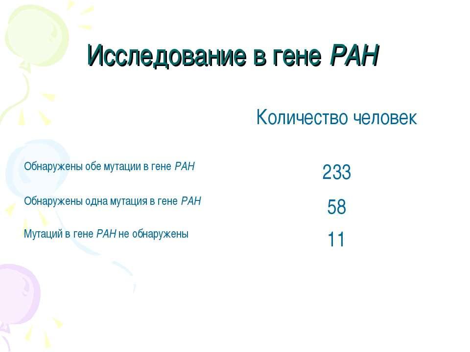 Исследование в гене PAH Количество человек Обнаружены обе мутации в гене PAH ...