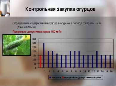 Контрольная закупка огурцов Определение содержания нитратов в огурцах в перио...