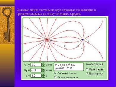 Силовые линии системы из двух неравных по величине и противоположных по знаку...