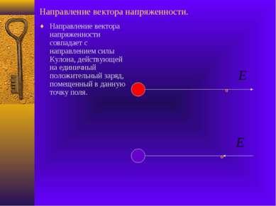 Направление вектора напряженности. Направление вектора напряженности совпадае...