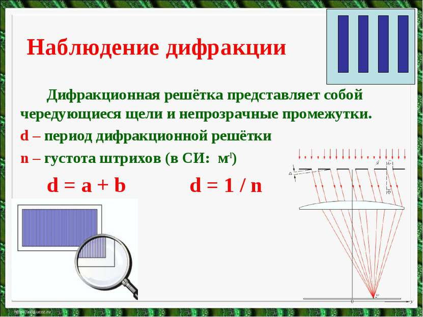 Наблюдение дифракции Дифракционная решётка представляет собой чередующиеся ще...