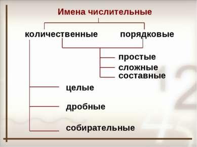 Имена числительные количественные порядковые простые сложные составные целые ...