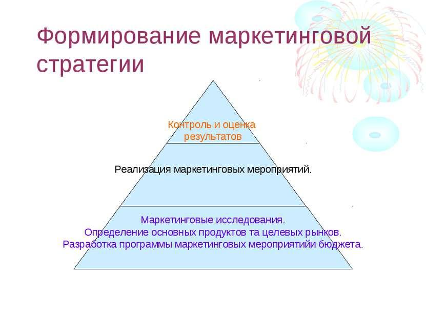 Формирование маркетинговой стратегии