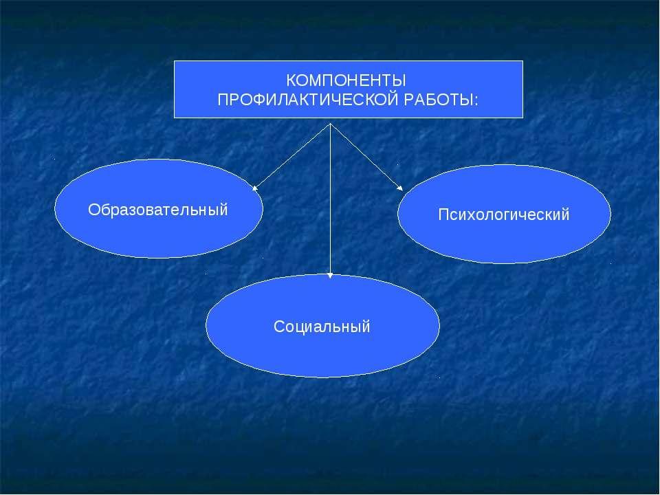 КОМПОНЕНТЫ ПРОФИЛАКТИЧЕСКОЙ РАБОТЫ: Образовательный Психологический Социальный