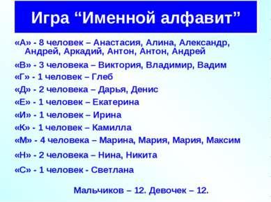 """Игра """"Именной алфавит"""" «А» - 8 человек – Анастасия, Алина, Александр, Андрей,..."""
