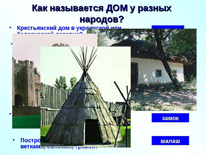 Как называется ДОМ у разных народов? Крестьянский дом в украинской или белору...