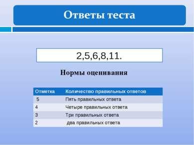 2,5,6,8,11. Нормы оценивания Отметка Количество правильных ответов 5 Пять пра...