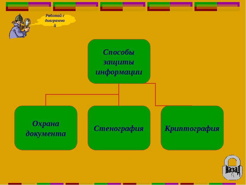Работай с диаграммой