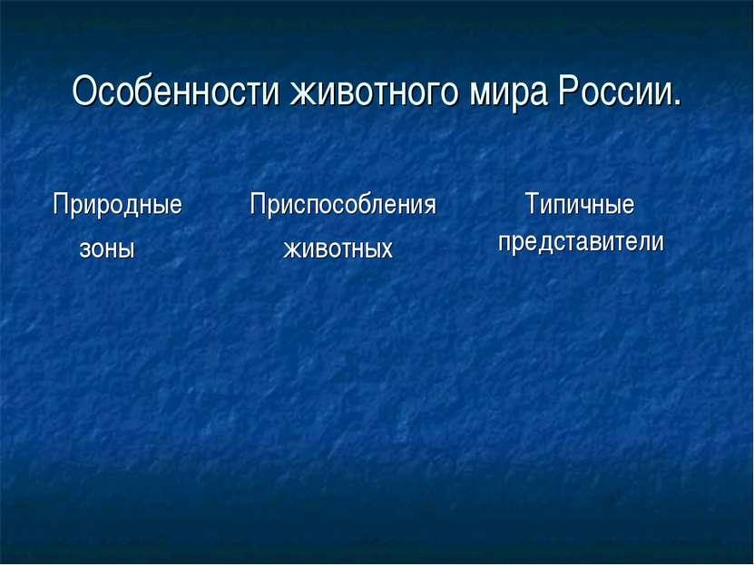 Особенности животного мира России. Природные зоны Приспособления животных Тип...