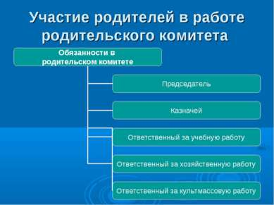 Участие родителей в работе родительского комитета