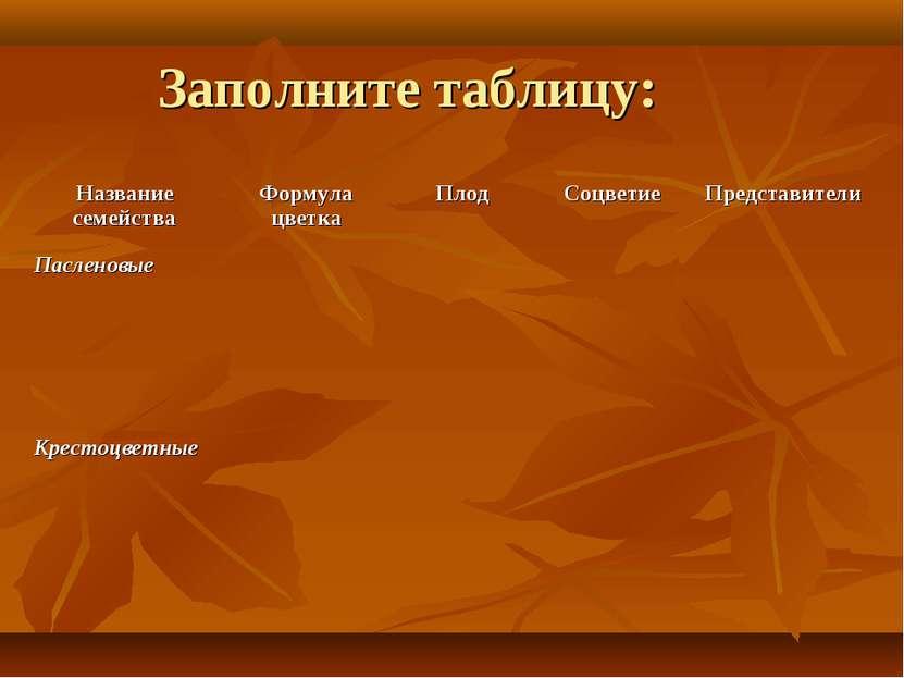 Заполните таблицу: Название семейства Формула цветка Плод Соцветие Представит...