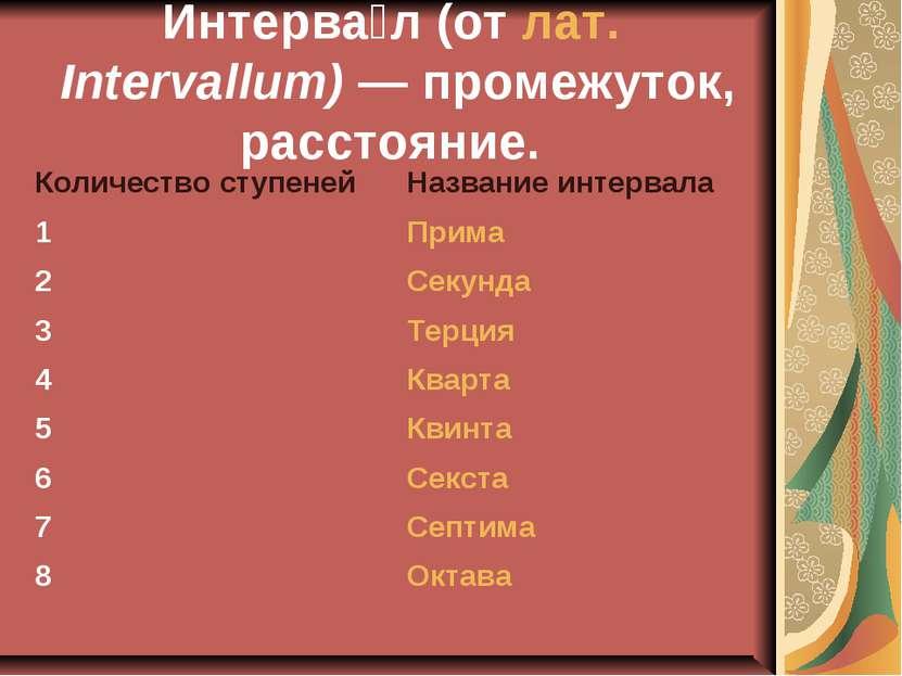 Интерва л (от лат.Intervallum)— промежуток, расстояние.