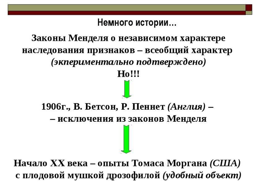 Законы Менделя о независимом характере наследования признаков – всеобщий хара...