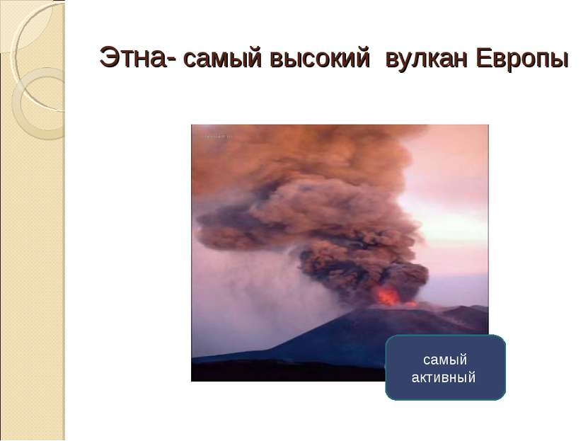 Этна- самый высокий вулкан Европы самый активный