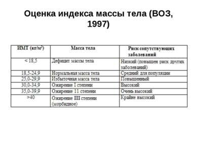 Оценка индекса массы тела (ВОЗ, 1997)