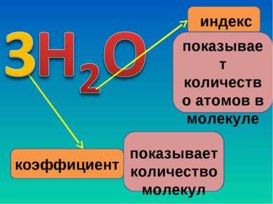 коэффициент индекс показывает количество атомов в молекуле показывает количес...