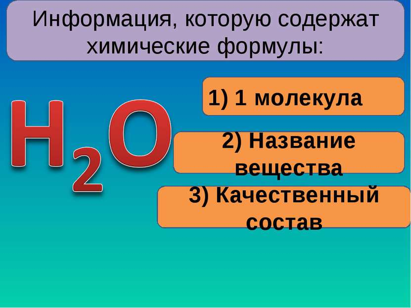 Информация, которую содержат химические формулы: 1) 1 молекула 2) Название ве...