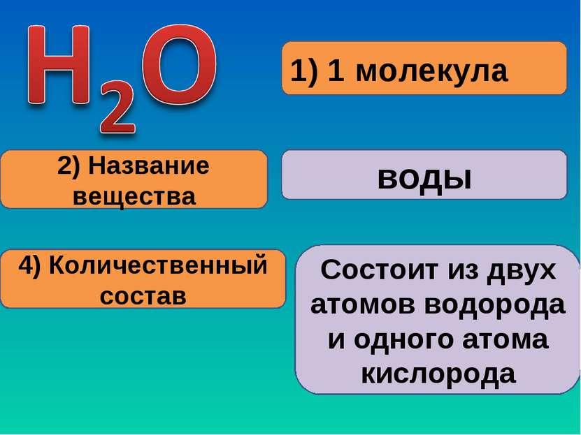 1) 1 молекула 2) Название вещества воды 4) Количественный состав Состоит из д...