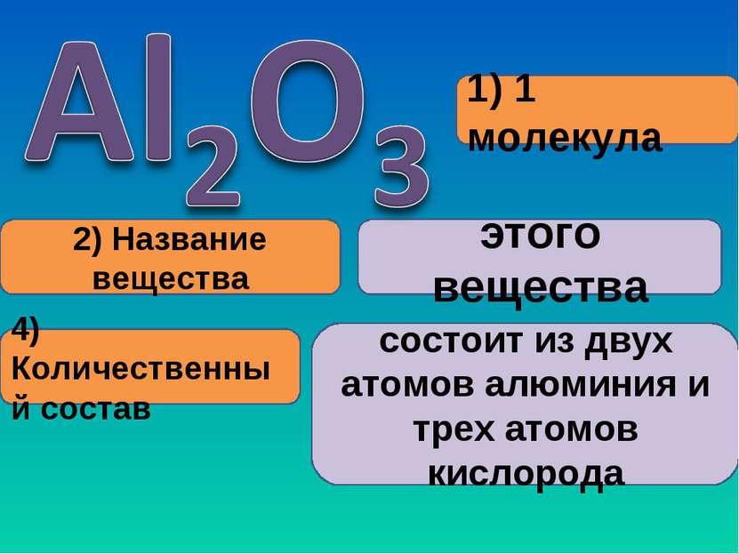 1) 1 молекула 2) Название вещества этого вещества 4) Количественный состав со...
