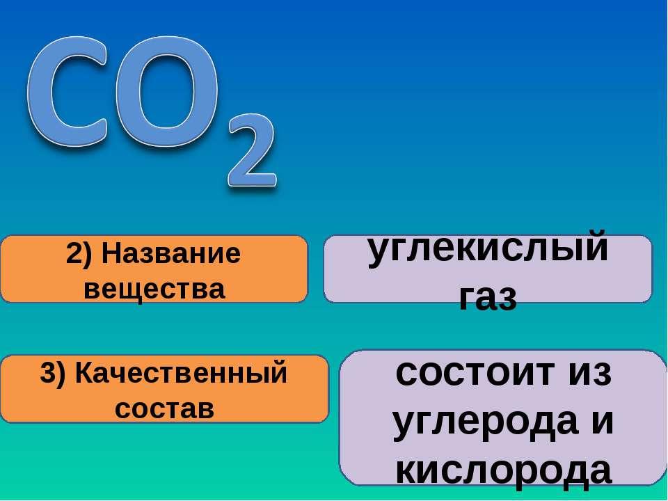 2) Название вещества 3) Качественный состав углекислый газ состоит из углерод...