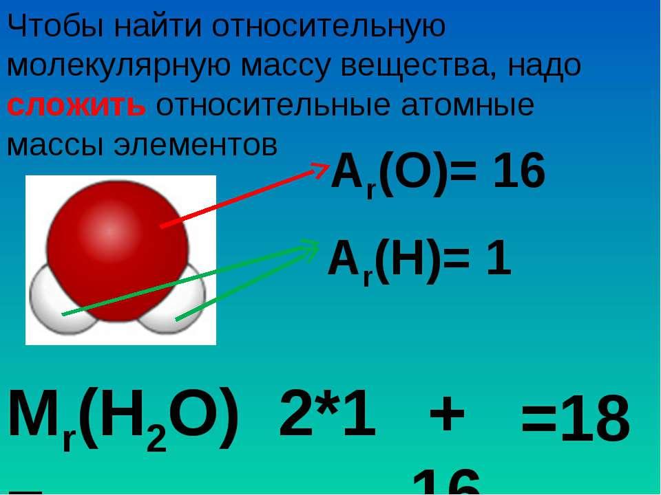 Мr(Н2О)= Чтобы найти относительную молекулярную массу вещества, надо сложить ...