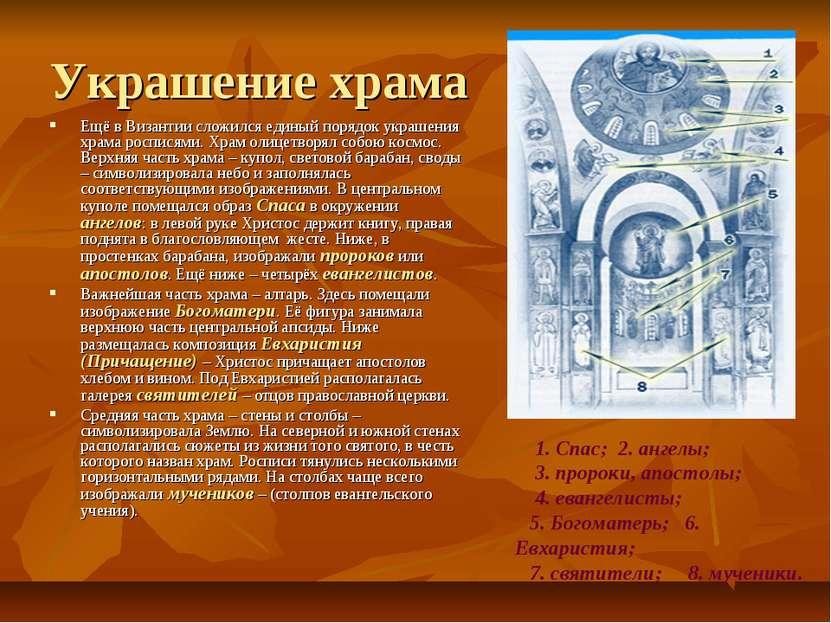Украшение храма Ещё в Византии сложился единый порядок украшения храма роспис...