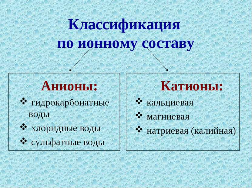 Классификация по ионному составу Анионы: гидрокарбонатные воды хлоридные воды...